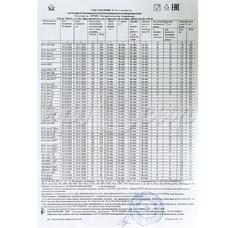Ускоритель созревания сыра БК-Углич-К (1ЕА)